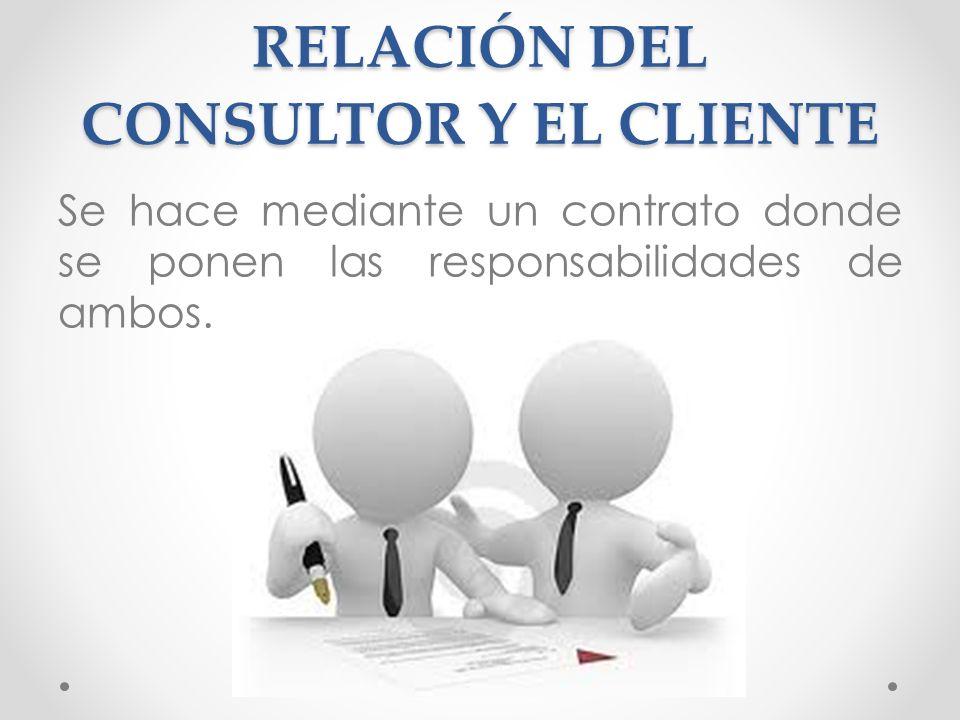 RELACIÓN DEL CONSULTOR Y EL CLIENTE Se hace mediante un contrato donde se ponen las responsabilidades de ambos.
