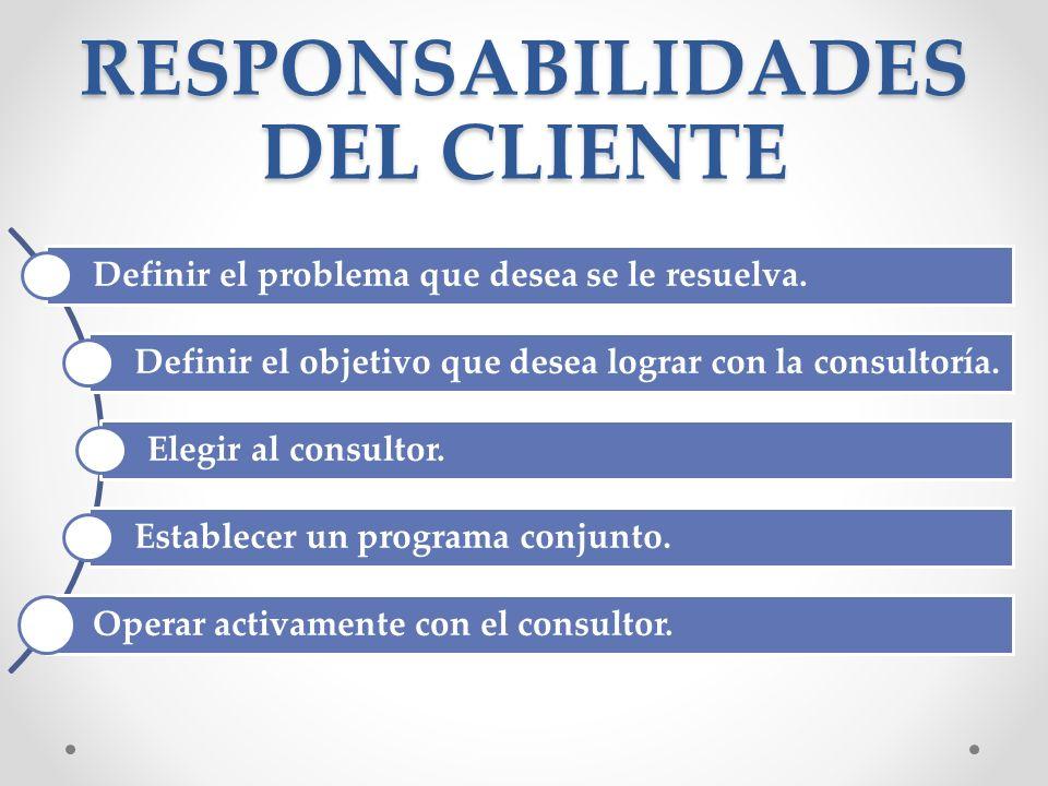 RESPONSABILIDADES DEL CLIENTE Definir el problema que desea se le resuelva. Definir el objetivo que desea lograr con la consultoría. Elegir al consult