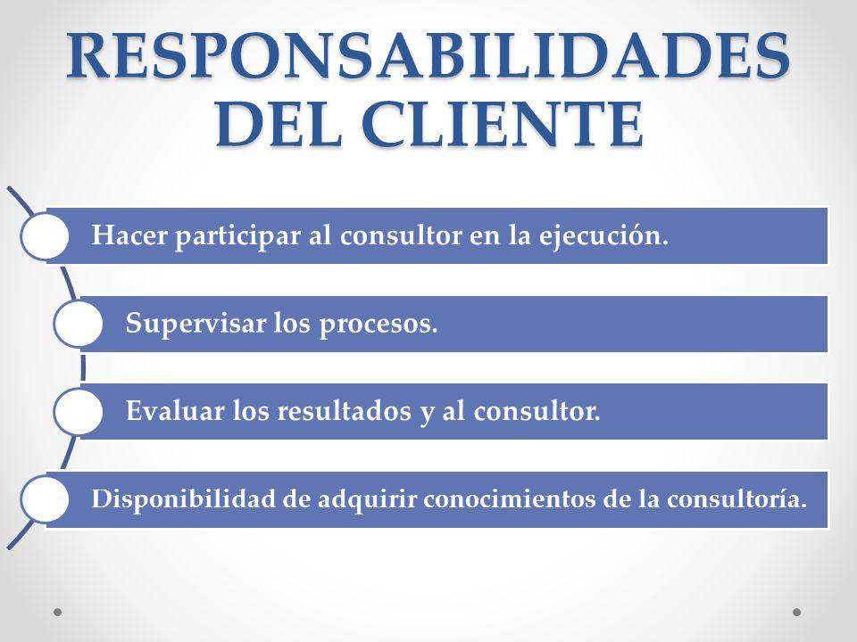 RESPONSABILIDADES DEL CLIENTE Hacer participar al consultor en la ejecución. Supervisar los procesos. Evaluar los resultados y al consultor. Disponibi