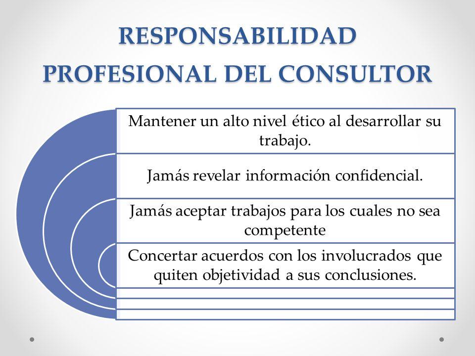 RESPONSABILIDAD PROFESIONAL DEL CONSULTOR Mantener un alto nivel ético al desarrollar su trabajo. Jamás revelar información confidencial. Jamás acepta