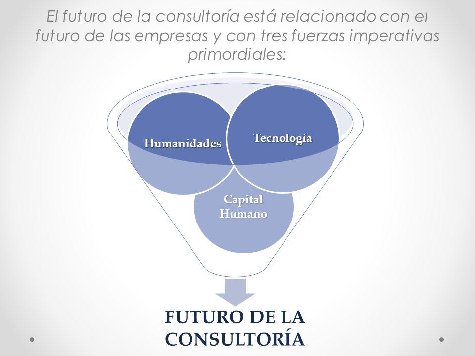 FUTURO DE LA CONSULTORÍA Capital Humano Humanidades Tecnología El futuro de la consultoría está relacionado con el futuro de las empresas y con tres f