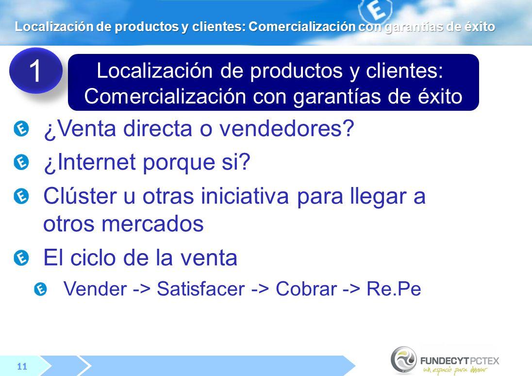 11 Localización de productos y clientes: Comercialización con garantías de éxito ¿Venta directa o vendedores.