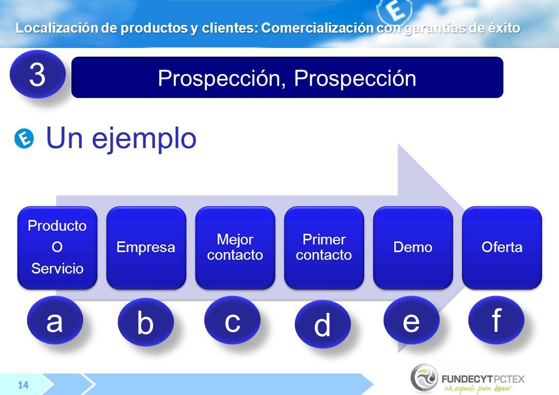 14 Prospección, Prospección Un ejemplo 3 3 Producto O Servicio Empresa Mejor contacto Primer contacto DemoOferta a a b b c c d d e e f f Localización de productos y clientes: Comercialización con garantías de éxito