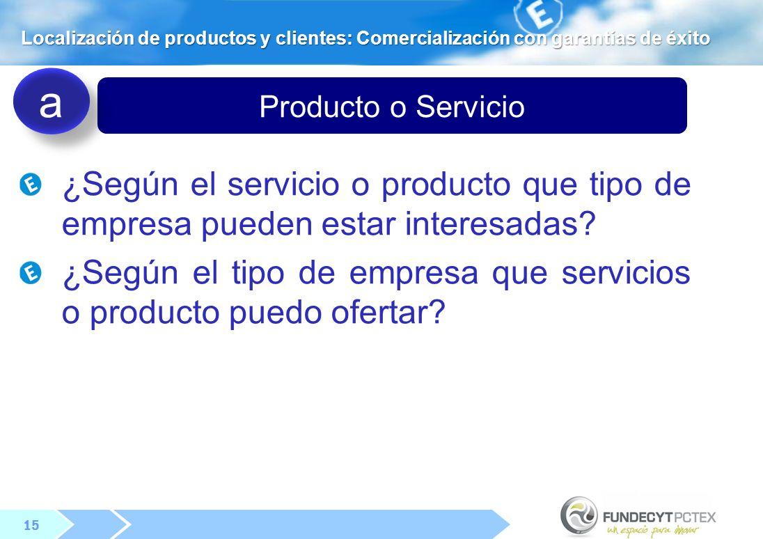 15 Producto o Servicio ¿Según el servicio o producto que tipo de empresa pueden estar interesadas.