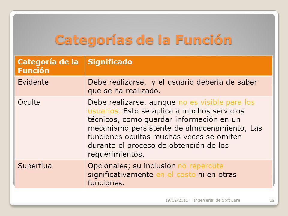 Categorías de la Función Categoría de la Función Significado EvidenteDebe realizarse, y el usuario debería de saber que se ha realizado.