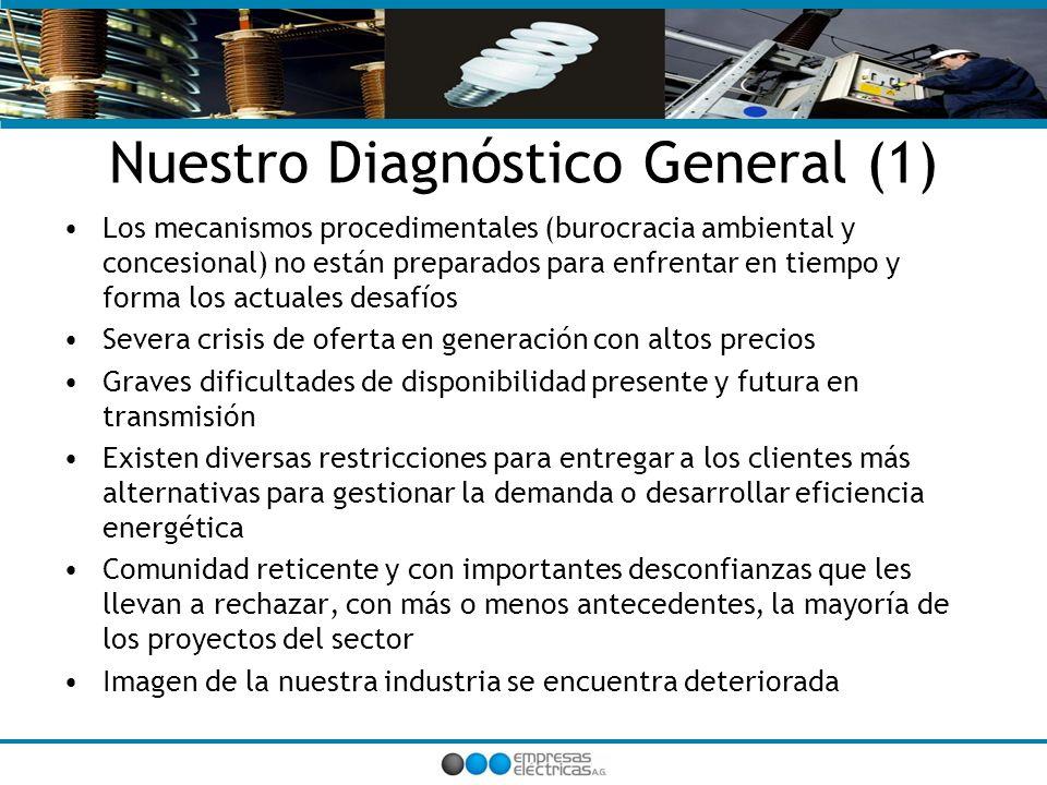 Nuestro Diagnóstico General (2) Oferta de Generación y Precio La oferta ajustada ha repercutido tanto en los precios hacia los clientes libres como en los precios de las licitaciones.