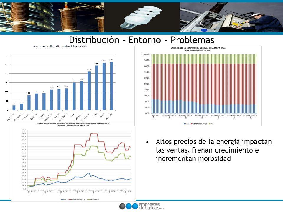 Distribución – Entorno - Problemas Altos precios de la energía impactan las ventas, frenan crecimiento e incrementan morosidad