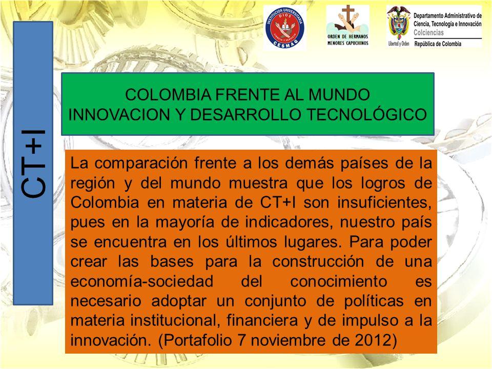 La comparación frente a los demás países de la región y del mundo muestra que los logros de Colombia en materia de CT+I son insuficientes, pues en la