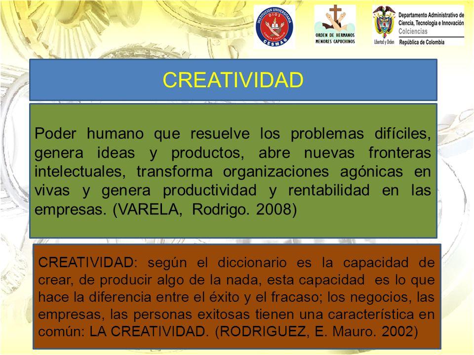 CREATIVIDAD Poder humano que resuelve los problemas difíciles, genera ideas y productos, abre nuevas fronteras intelectuales, transforma organizacione