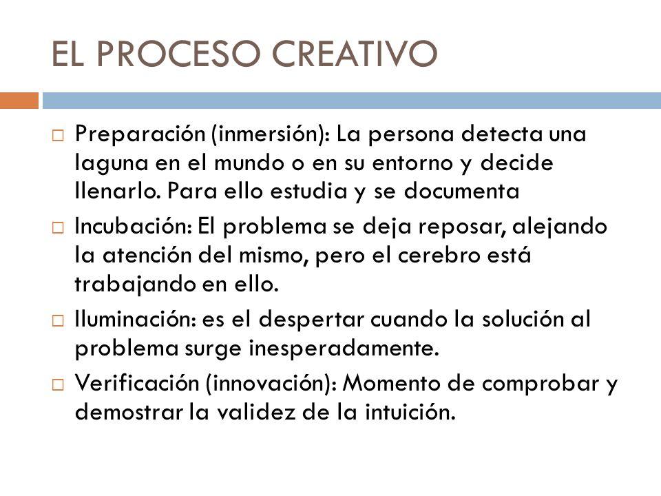 EL PROCESO CREATIVO Preparación (inmersión): La persona detecta una laguna en el mundo o en su entorno y decide llenarlo. Para ello estudia y se docum