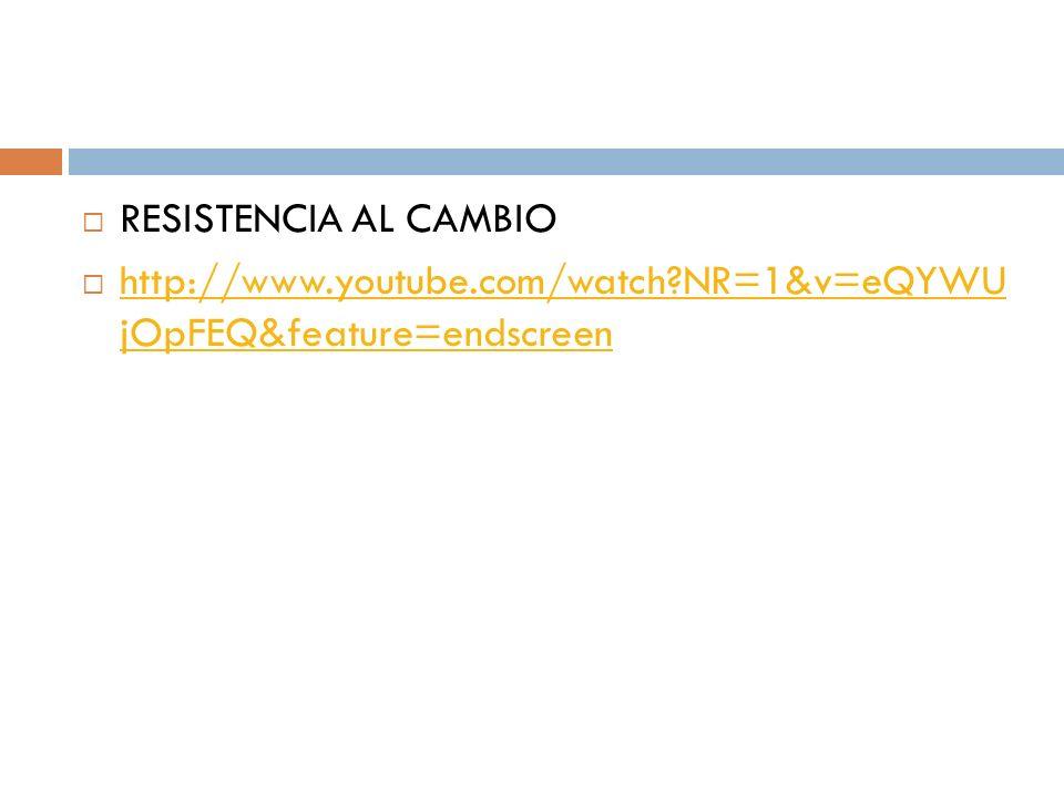RESISTENCIA AL CAMBIO http://www.youtube.com/watch?NR=1&v=eQYWU jOpFEQ&feature=endscreen http://www.youtube.com/watch?NR=1&v=eQYWU jOpFEQ&feature=ends