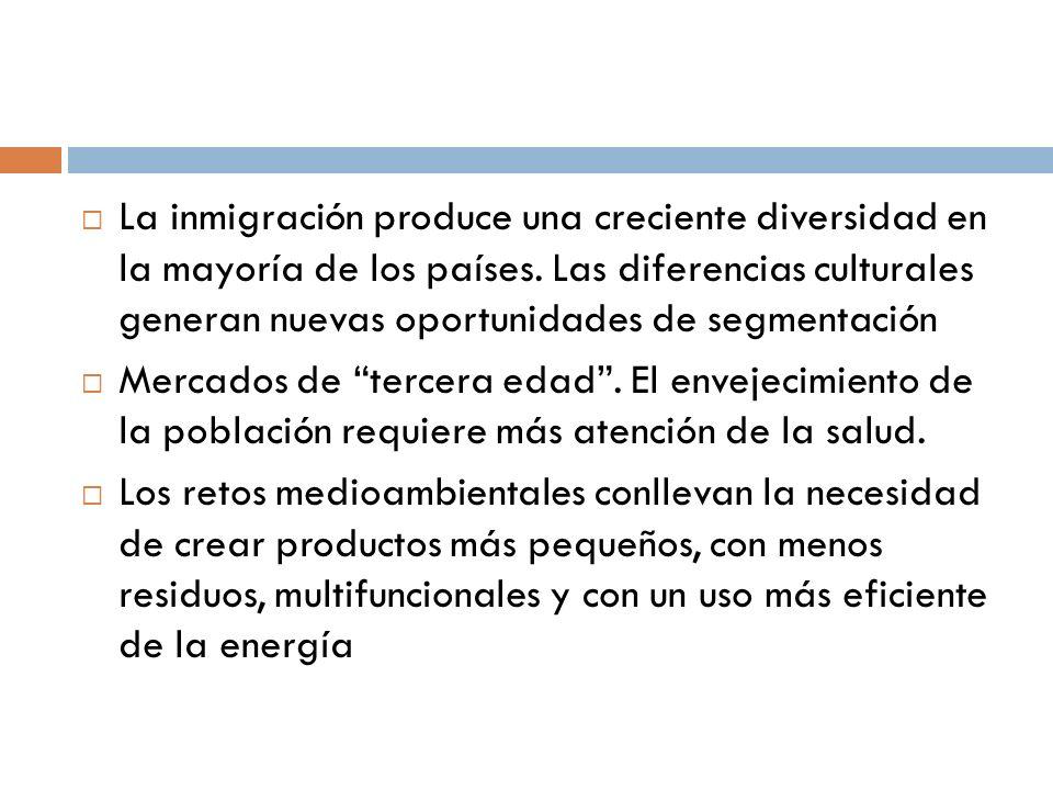La inmigración produce una creciente diversidad en la mayoría de los países. Las diferencias culturales generan nuevas oportunidades de segmentación M