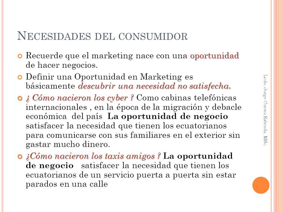 N ECESIDADES DEL CONSUMIDOR oportunidad Recuerde que el marketing nace con una oportunidad de hacer negocios.