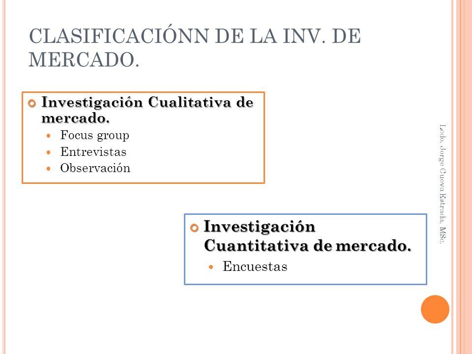 CLASIFICACIÓNN DE LA INV.DE MERCADO. Investigación Cualitativa de mercado.