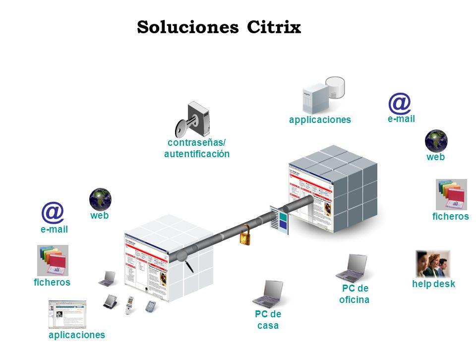 Soluciones Citrix applicaciones e-mail web ficheros help desk PC de oficina PC de casa contraseñas/ autentificación @ e-mail @ web ficheros aplicaciones