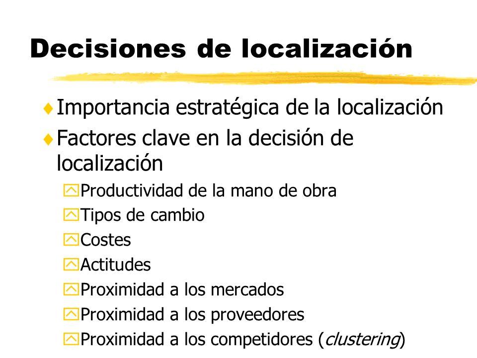 Importancia estratégica de la localización Factores clave en la decisión de localización yProductividad de la mano de obra yTipos de cambio yCostes yActitudes yProximidad a los mercados yProximidad a los proveedores yProximidad a los competidores (clustering) Decisiones de localización