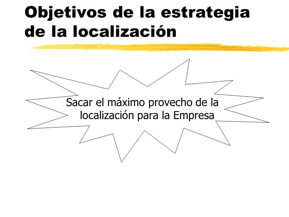 Objetivos de la estrategia de la localización Sacar el máximo provecho de la localización para la Empresa
