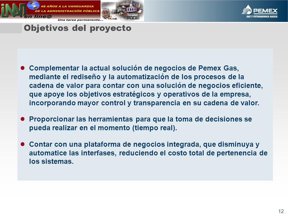 12 Complementar la actual solución de negocios de Pemex Gas, mediante el rediseño y la automatización de los procesos de la cadena de valor para conta