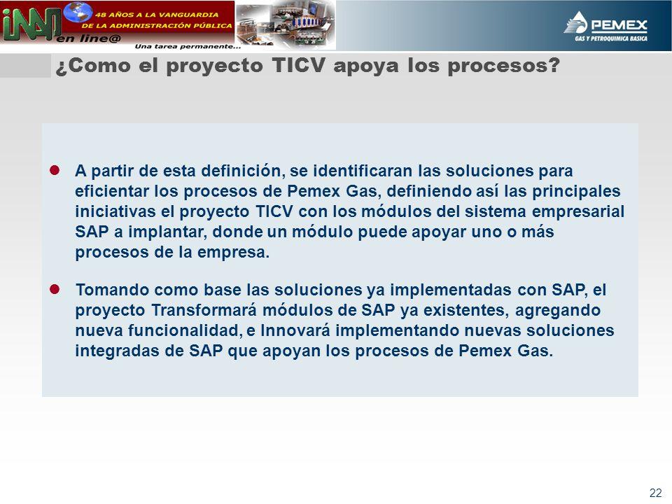 22 ¿Como el proyecto TICV apoya los procesos? A partir de esta definición, se identificaran las soluciones para eficientar los procesos de Pemex Gas,
