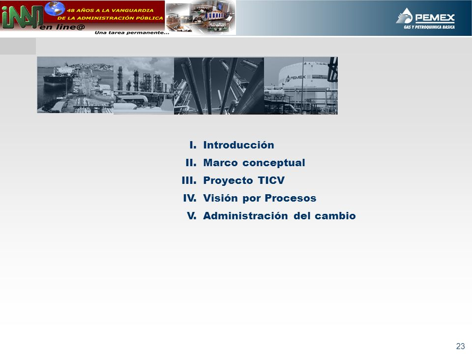 23 I.Introducción II.Marco conceptual III.Proyecto TICV IV.Visión por Procesos V.Administración del cambio