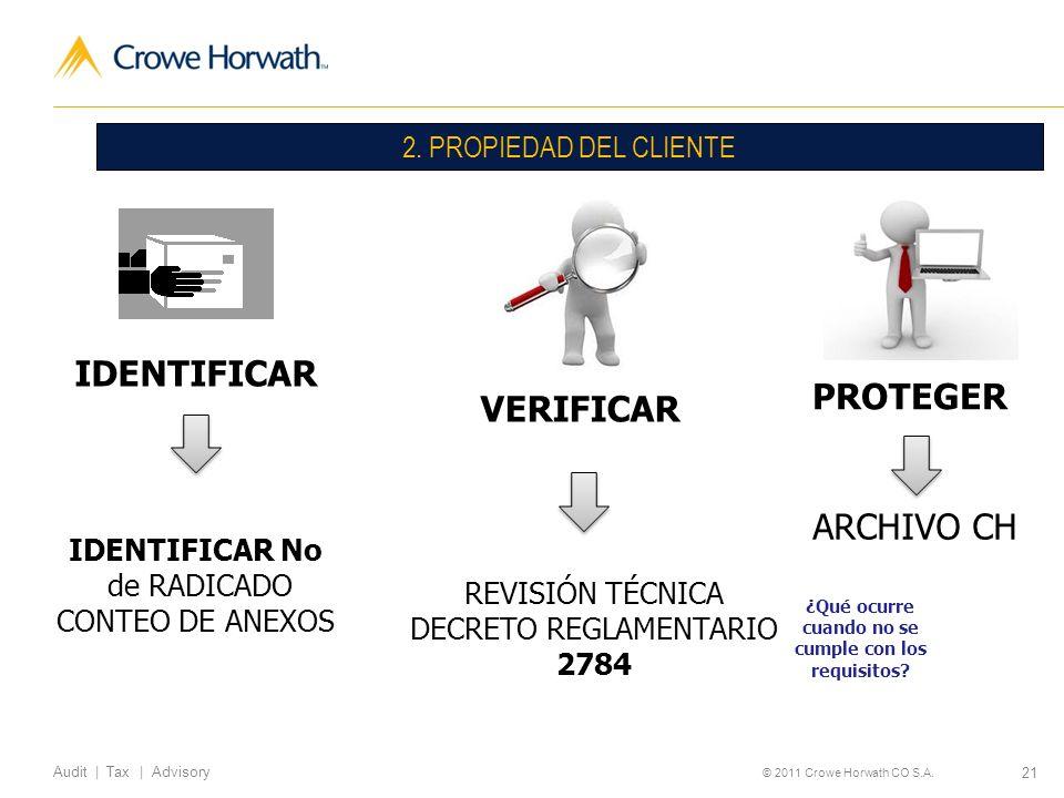 21 Audit | Tax | Advisory © 2011 Crowe Horwath CO S.A. 2. PROPIEDAD DEL CLIENTE IDENTIFICAR No de RADICADO CONTEO DE ANEXOS IDENTIFICAR VERIFICAR REVI