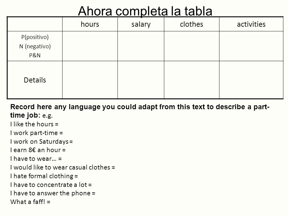 Ahora completa la tabla hourssalaryclothesactivities P(positivo) N (negativo) P&N Details Record here any language you could adapt from this text to d