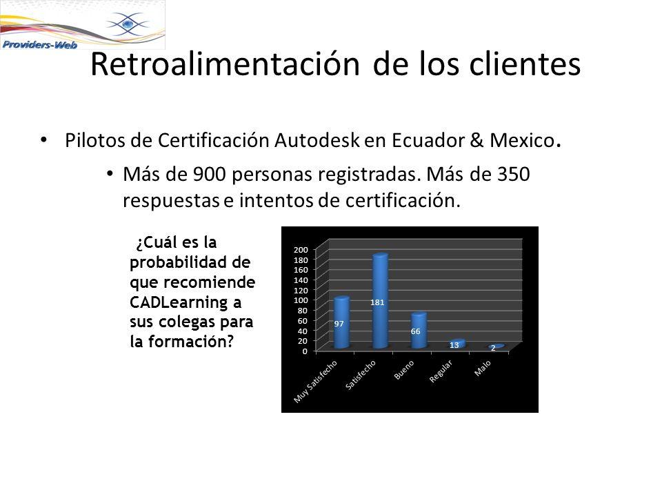 Retroalimentación de los clientes Pilotos de Certificación Autodesk en Ecuador & Mexico. Más de 900 personas registradas. Más de 350 respuestas e inte