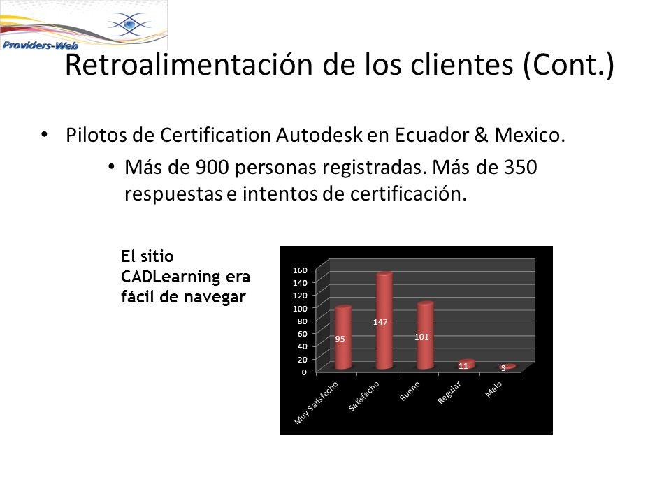 Retroalimentación de los clientes (Cont.) Pilotos de Certification Autodesk en Ecuador & Mexico. Más de 900 personas registradas. Más de 350 respuesta