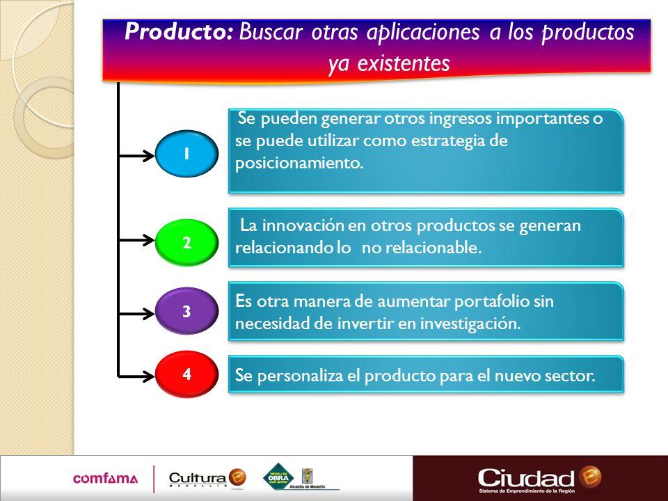 Producto: Buscar otras aplicaciones a los productos ya existentes Se pueden generar otros ingresos importantes o se puede utilizar como estrategia de posicionamiento.