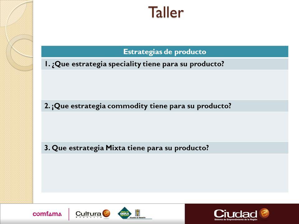 Taller Estrategias de producto 1. ¿Que estrategia speciality tiene para su producto? 2. ¡Que estrategia commodity tiene para su producto? 3. Que estra