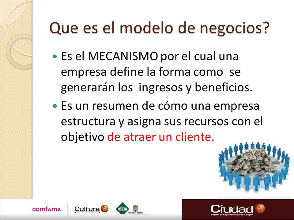 Que es el modelo de negocios? Es el MECANISMO por el cual una empresa define la forma como se generarán los ingresos y beneficios. Es un resumen de có