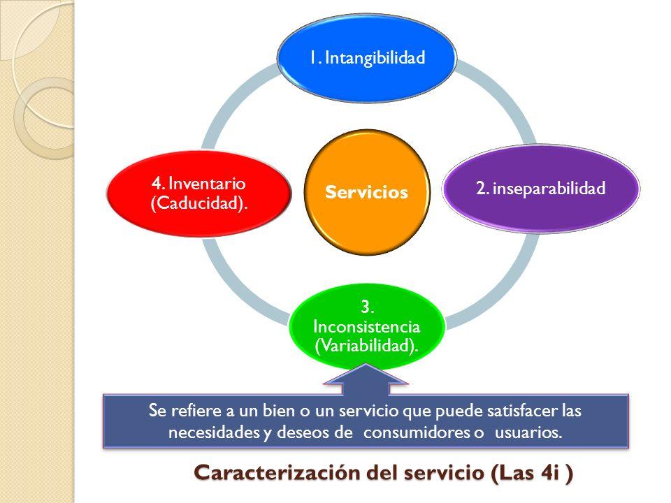 Caracterización del servicio (Las 4i ) Servicios 1. Intangibilidad2. inseparabilidad 3. Inconsistencia (Variabilidad). 4. Inventario (Caducidad). Se r