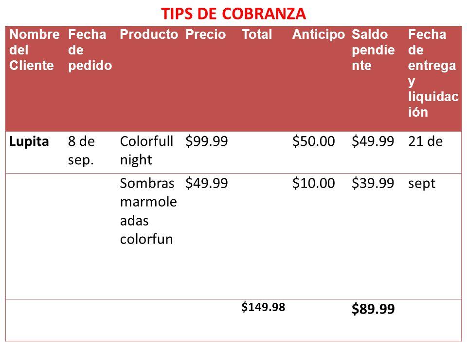 TIPS DE COBRANZA Nombre del Cliente Fecha de pedido ProductoPrecioTotalAnticipoSaldo pendie nte Fecha de entrega y liquidac ión Lupita8 de sep. Colorf