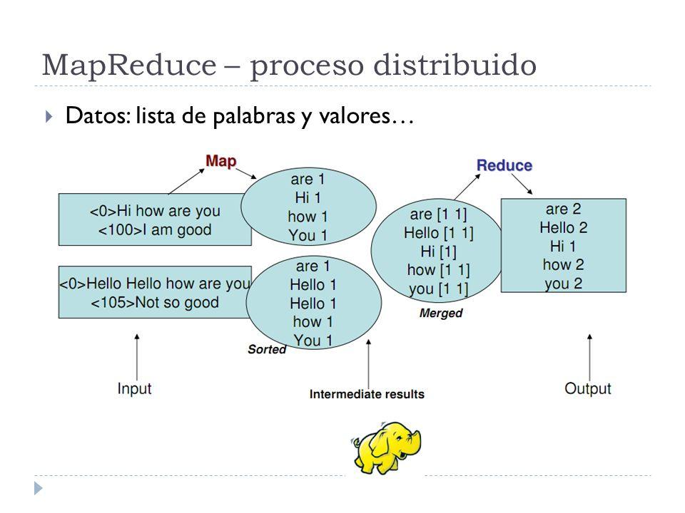 MapReduce – proceso distribuido Datos: lista de palabras y valores…