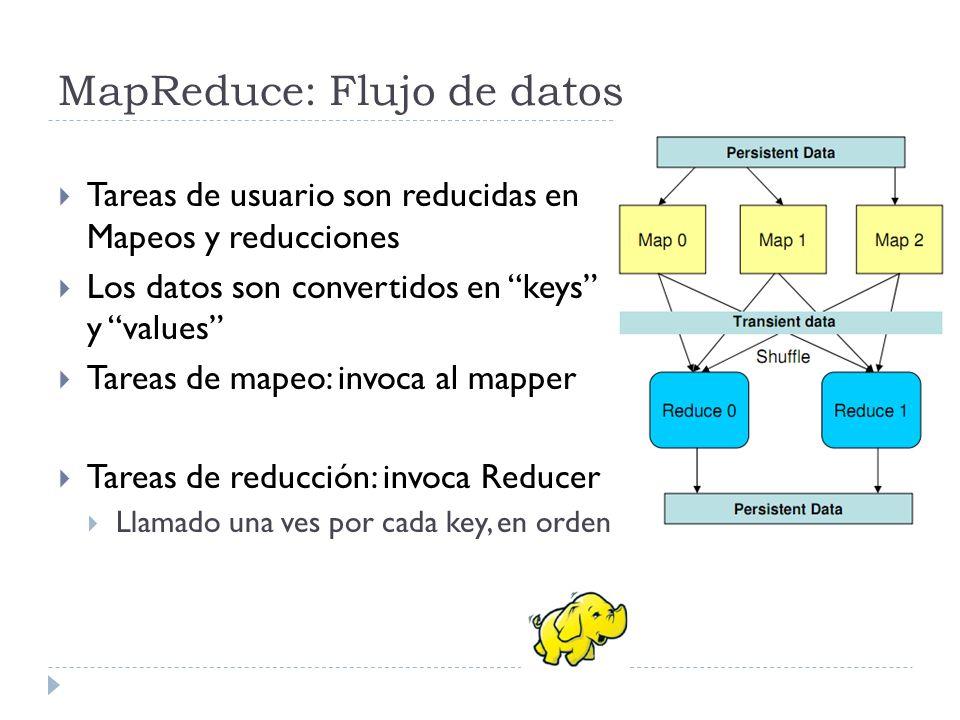 MapReduce: Flujo de datos Tareas de usuario son reducidas en Mapeos y reducciones Los datos son convertidos en keys y values Tareas de mapeo: invoca a