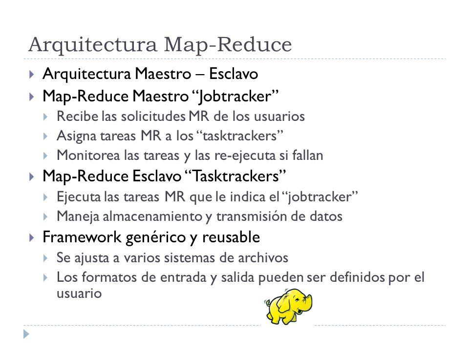 Arquitectura Map-Reduce Arquitectura Maestro – Esclavo Map-Reduce Maestro Jobtracker Recibe las solicitudes MR de los usuarios Asigna tareas MR a los