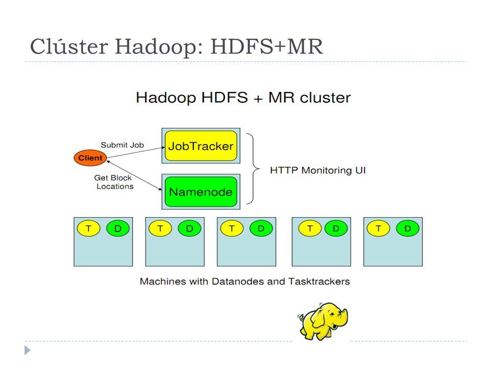 Clúster Hadoop: HDFS+MR