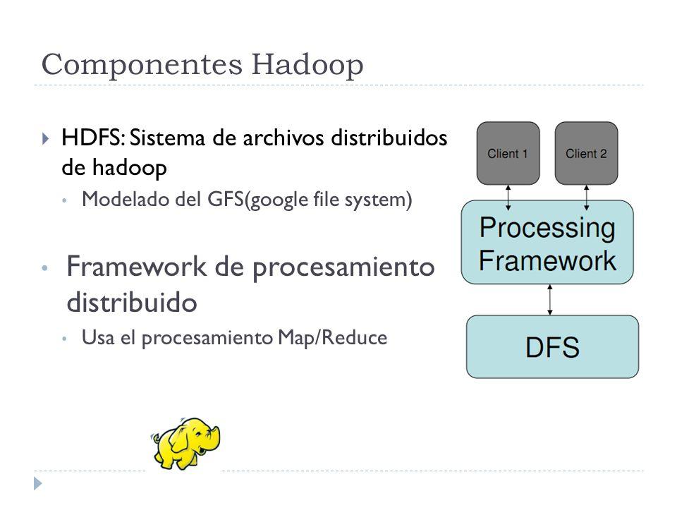 HDFS – Sistema de Archivos Distribuido Sistema de almacenamiento distribuido Archivos divididos en blocks grandes, se distribuyen a través del clúster Los blocks son replicados (copiados) para manejo de fallo de hardware Fácil ubicación de los datos, el paso de un servidor a otro es transparente para el cliente