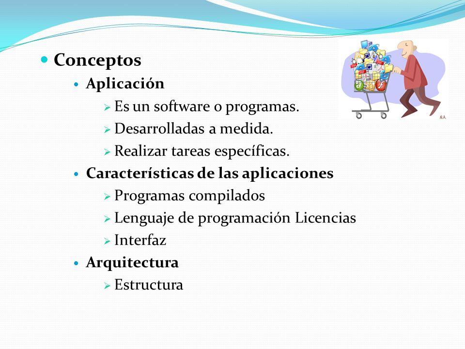 Conceptos Aplicación Es un software o programas.Desarrolladas a medida.