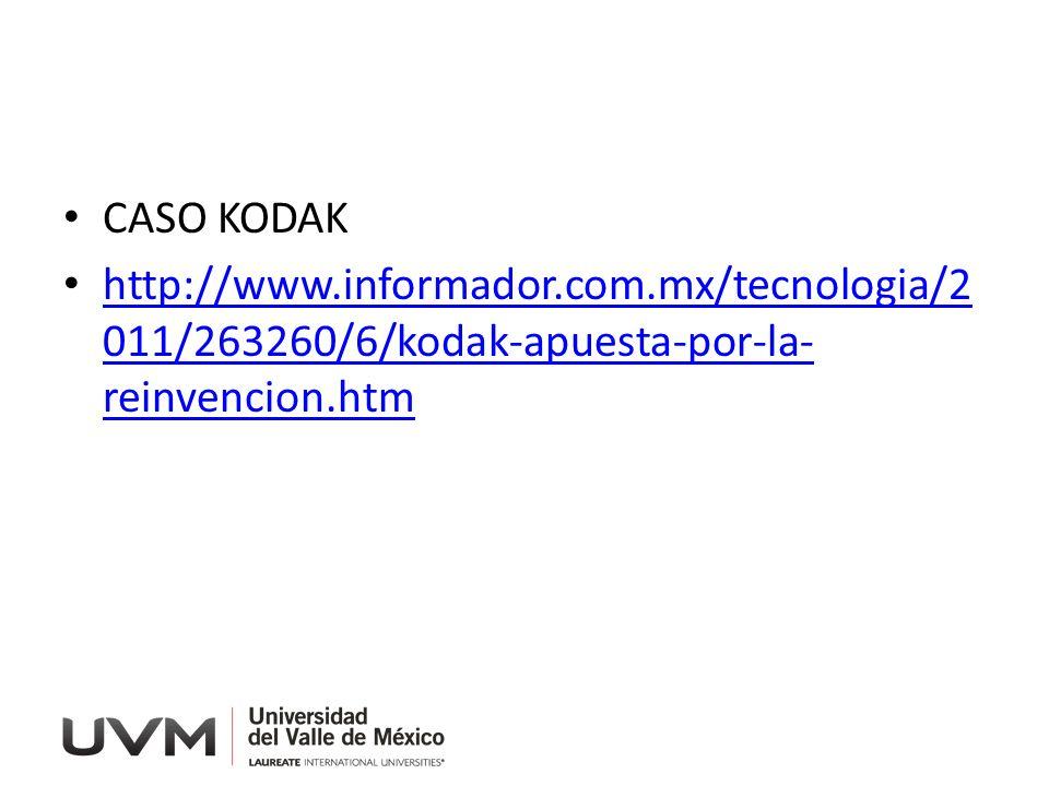 CASO KODAK http://www.informador.com.mx/tecnologia/2 011/263260/6/kodak-apuesta-por-la- reinvencion.htm http://www.informador.com.mx/tecnologia/2 011/