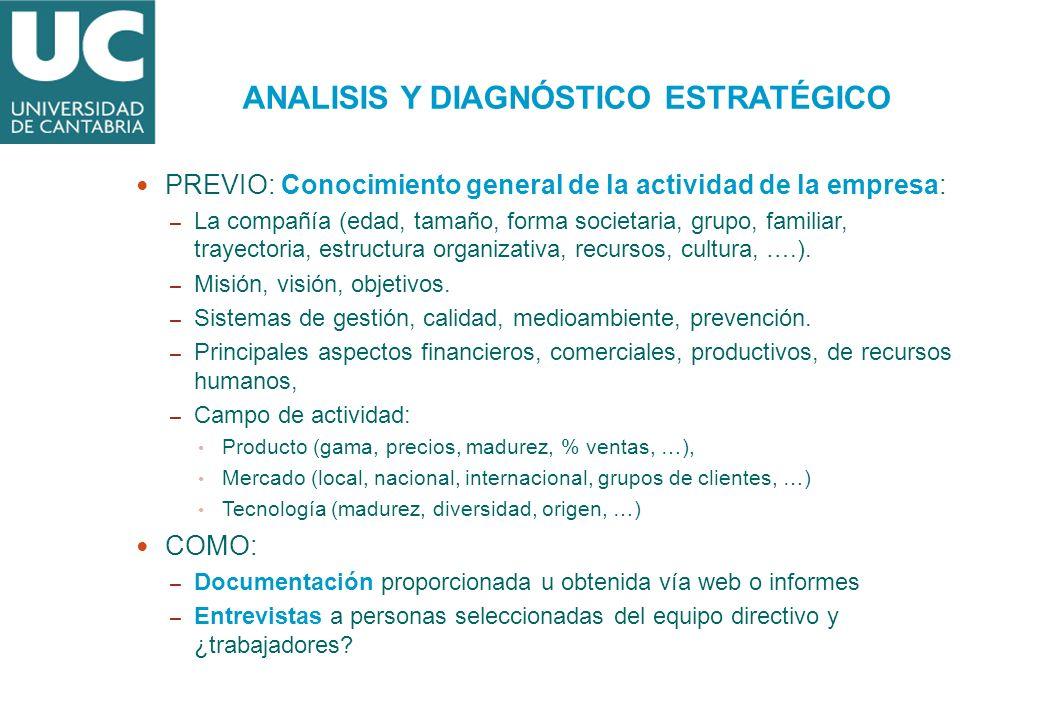 PREVIO: Conocimiento general de la actividad de la empresa: – La compañía (edad, tamaño, forma societaria, grupo, familiar, trayectoria, estructura or