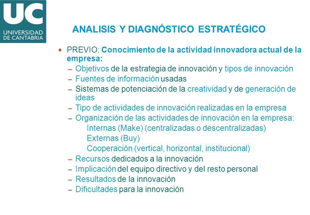 PREVIO: Conocimiento de la actividad innovadora actual de la empresa: – Objetivos de la estrategia de innovación y tipos de innovación – Fuentes de in