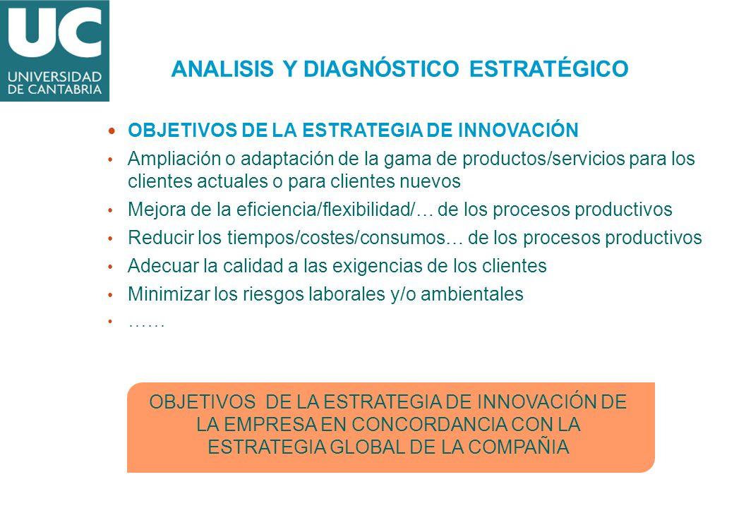 OBJETIVOS DE LA ESTRATEGIA DE INNOVACIÓN Ampliación o adaptación de la gama de productos/servicios para los clientes actuales o para clientes nuevos M