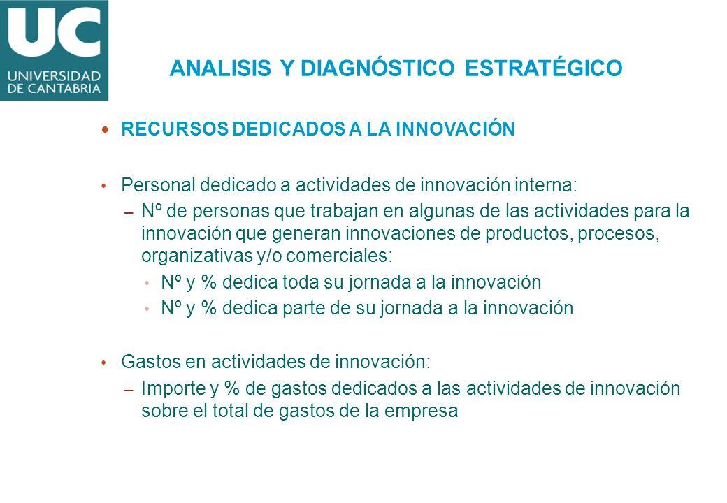 RECURSOS DEDICADOS A LA INNOVACIÓN Personal dedicado a actividades de innovación interna: – Nº de personas que trabajan en algunas de las actividades