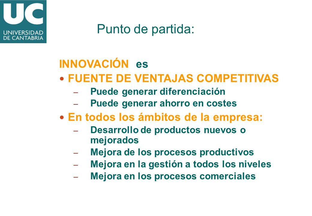 DERECHOS DE PROPIEDAD INTELECTUAL E INDUSTRIAL REGISTRADOS RESULTADOS DE LA INNOVACIÓN % CIFRA NEGOCIOS DEBIDO A LA INTRODUCCIÓN DE INNOVACIONES NUMERO Y TIPO DE INNOVACIONES INTRODUCIDAS Innovación productos Innovación procesos Innovación organizativa Innovación comercialización Novedad únicamente para su empresa Novedad en su mercado PatenteDibujo o modelo industrialMarcaDerechos de autor Número % Cifra negocios Innovación radical (novedad para el mercado) Innovación incremental (novedad para la empresa) ANALISIS Y DIAGNÓSTICO ESTRATÉGICO