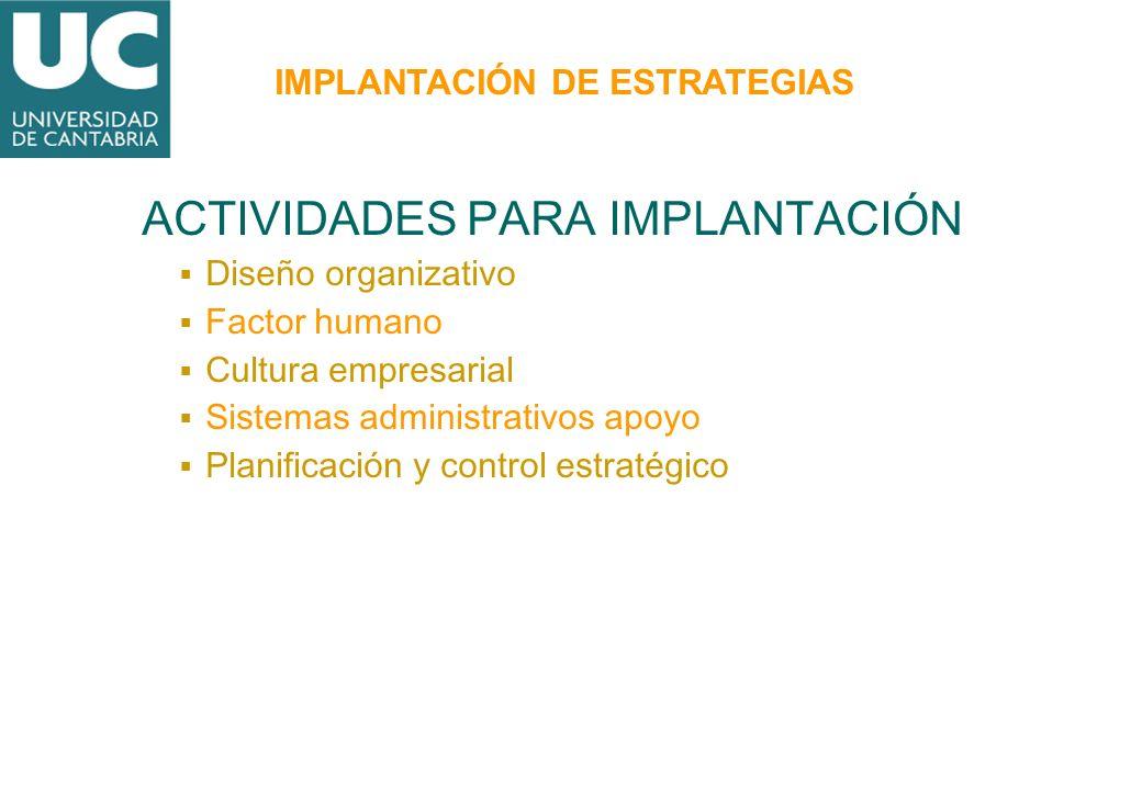 ACTIVIDADES PARA IMPLANTACIÓN Diseño organizativo Factor humano Cultura empresarial Sistemas administrativos apoyo Planificación y control estratégico