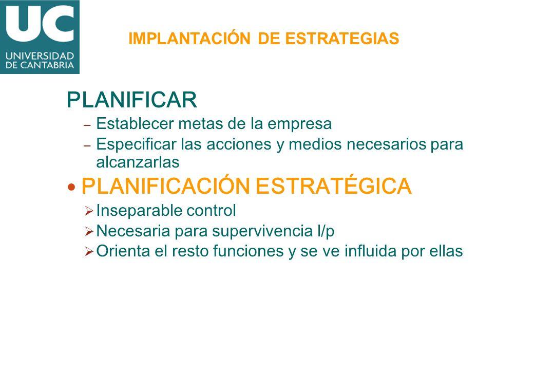 PLANIFICAR – Establecer metas de la empresa – Especificar las acciones y medios necesarios para alcanzarlas PLANIFICACIÓN ESTRATÉGICA Inseparable cont