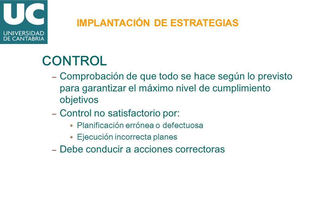 CONTROL – Comprobación de que todo se hace según lo previsto para garantizar el máximo nivel de cumplimiento objetivos – Control no satisfactorio por: