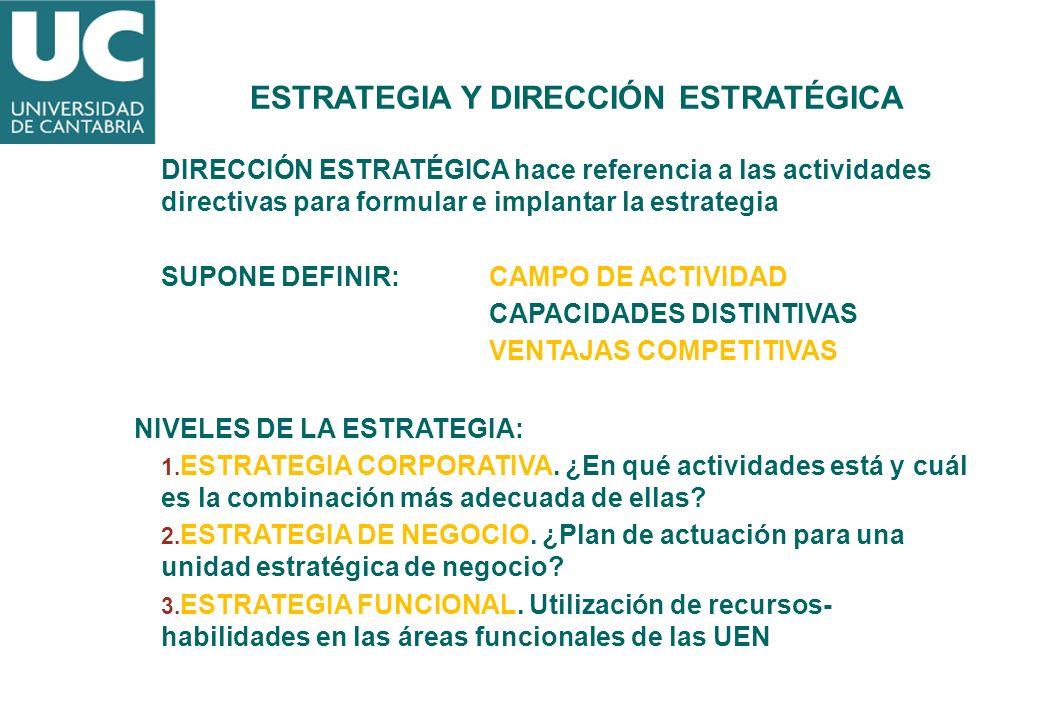 DIRECCIÓN ESTRATÉGICA hace referencia a las actividades directivas para formular e implantar la estrategia SUPONE DEFINIR:CAMPO DE ACTIVIDAD CAPACIDAD