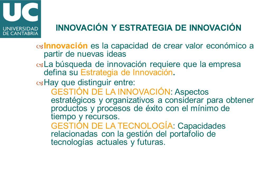 – Innovación es la capacidad de crear valor económico a partir de nuevas ideas – La búsqueda de innovación requiere que la empresa defina su Estrategi